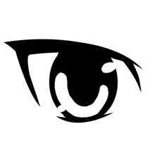 Type Of Anime Eyes You Should Know Petshopbox Studio